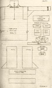 Shirt Pattern, 1821